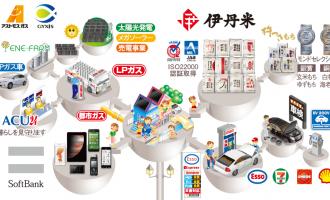 舞鶴 企業・就職応援ネット